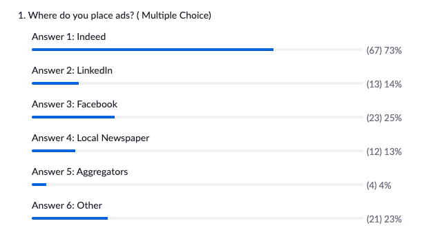 poll-ads-placements