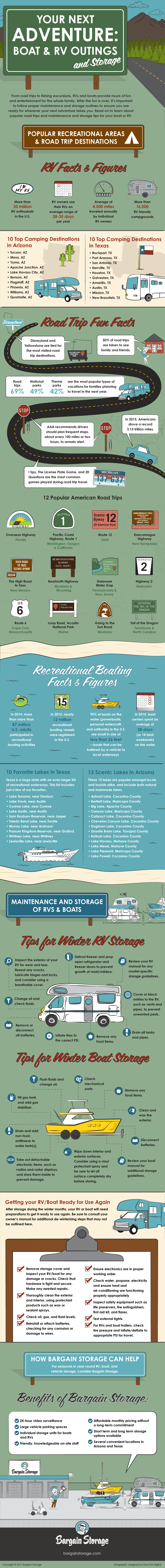 Bargain Storage Boat and RV Storage Infographic