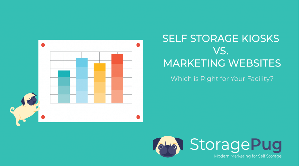 Although self storage kiosks are a good way to automate your facility, your facility website can offer many of the same benefits but without the large upfro