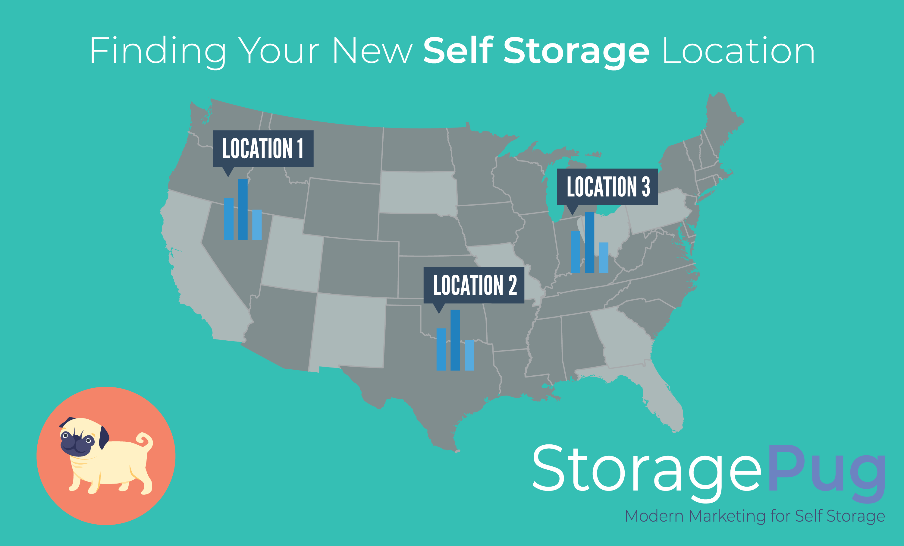Finding your New Self Storage Location